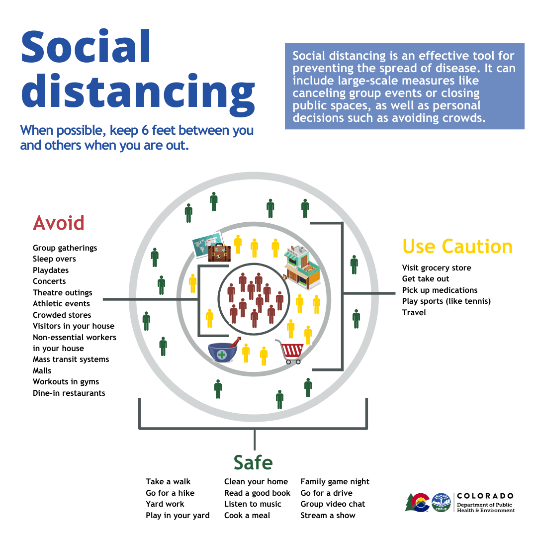 Social distancing infographic Colorado