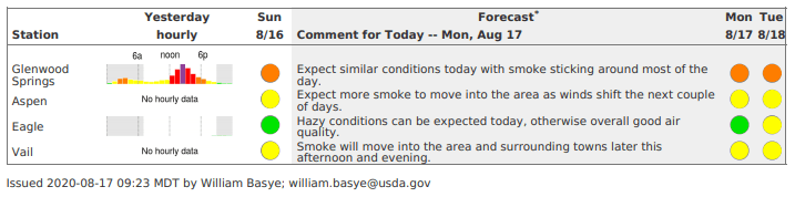 SMOKE Outlook